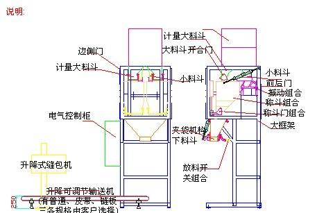 频 率/电 压    50hz 60hz/220v 380v  供 电 方 式    三相五线  外