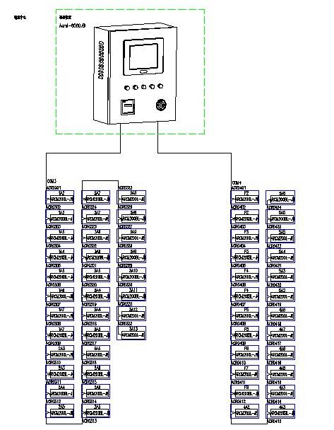 电气火灾监控系统在天合光能(上海)有限公司研发中心项目的应用